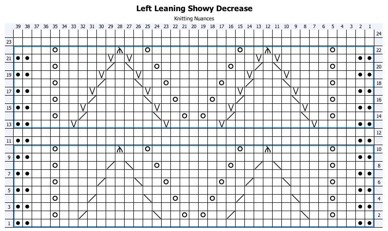 Ssk Knitting Diagram : Matching your k tog ssk decreases knitting nuances