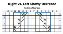 Doamond_Blog_Chart