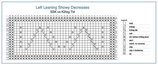 SSK_K2togTbl_Compare
