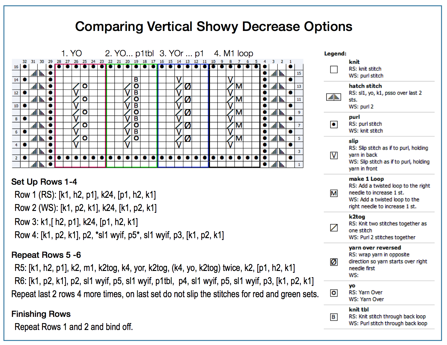 Master The Showy Decrease Part 2 Knitting Nuances