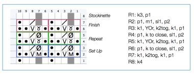 Seismic_Brim_Chart_Blog