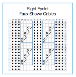 Right_Eyelet_Cables